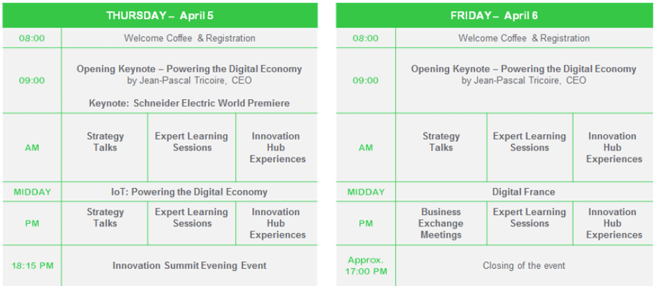Program en ENG à l'Innovation Summit de Schneider Electric - Openfield